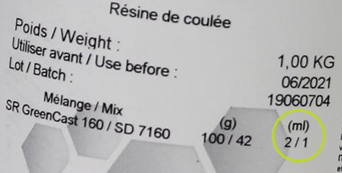 Etiquette montrant le rapport de mélange volumique